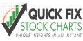 Quick Fix Stock Charts